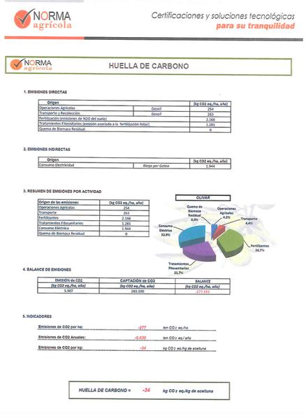 Imagen Certificado Huella de Carbono SAHITA
